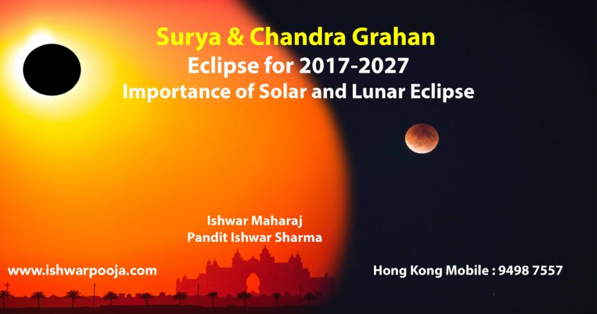 What are the 'precautions' to take during eclipse?